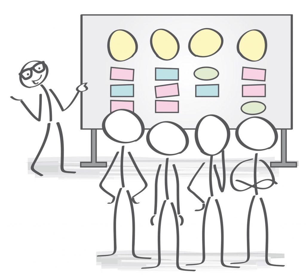 Besprechung vor Moderationswand mit Team