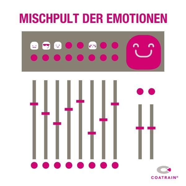 Mischpult der Emotionen