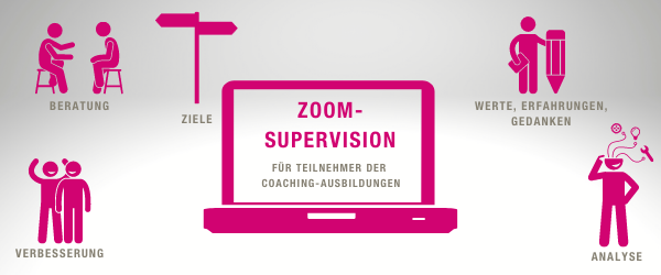Zoom-Supervision